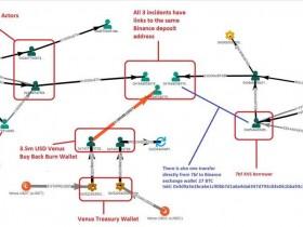 金星团队是否在监视xvs大额清算?