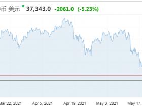 加密货币暴跌之际 交易平台Coinbase仍维持强劲增长势头