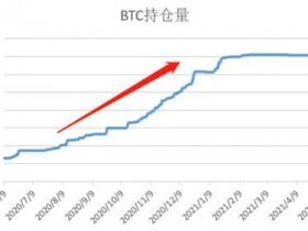 Hashkey郝凯:灰度GBTC与比特币价差原因及影响分析